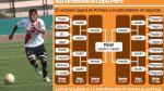 Este será el camino de Deportivo Municipal para volver a Primera División - Noticias de kevin carazas